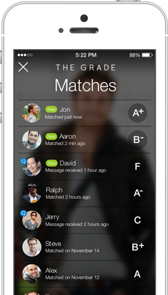 Dating App The Grade