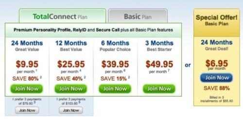 eharmony pricing 2013
