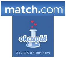 Match acquires OKCupid dating site for $50 million cash