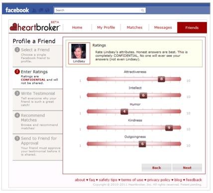 Dating website testimonials